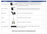 Entry level BTM live monitoring only bundle